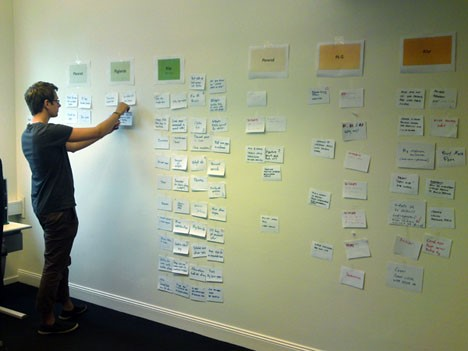 5 Scrum Boards that perfectly depict project progress