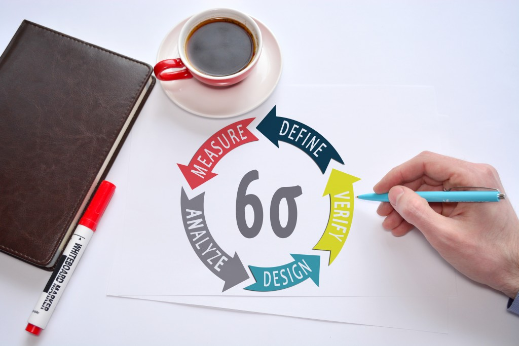 Benefits Of Six Sigma Certification