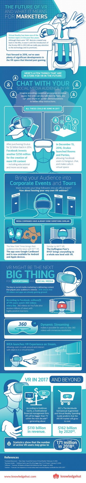 INFOGRAPHIC: 9 VR Marketing Campaigns Done Right