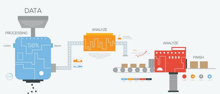 5 Best Data Processing Frameworks