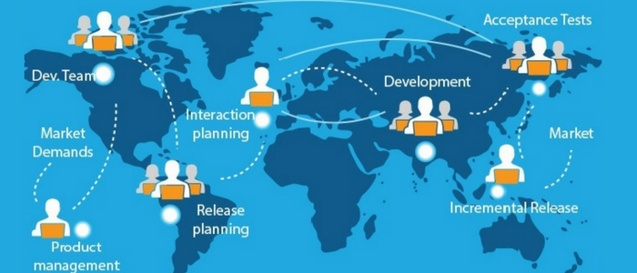 Best Agile Practices for Distributed Teams