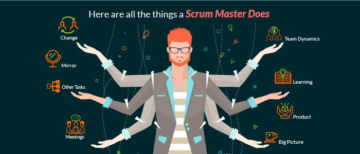 here are all the things a scrum master does