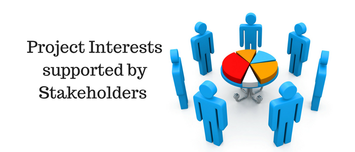 Plan Stakeholder management - Project Interests supported by Stakeholders